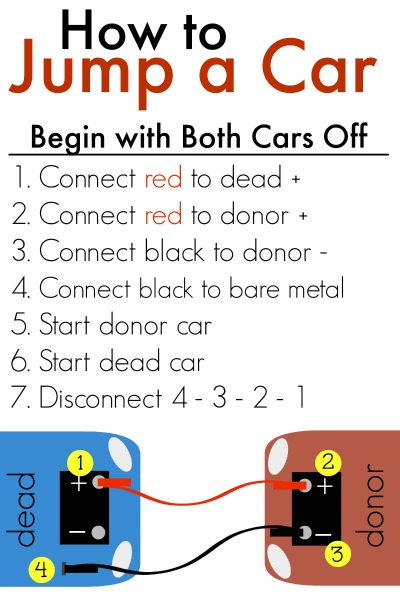 How-to-Jump-a-Car-printable-tag.jpg