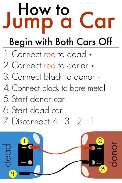 How-to-Jump-a-Car-printable-tag.jpg